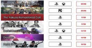 próximos lanzamientos videojuegos gaming vgaming