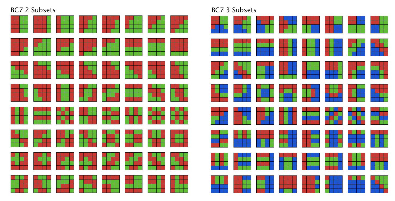 bc7 1